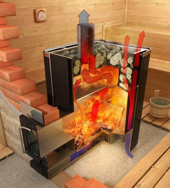 Дровяная печь для бани из металла своими руками