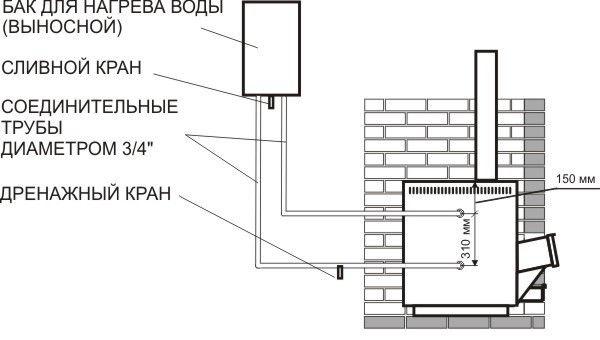 Сибирь 20 лрк с теплообменником отзывы Теплообменник кожухотрубный (кожухотрубчатый) типа ХКВ Новосибирск